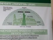Černobylská jaderná elektrárna - nový sarkofág a srovnání, co by se pod něj vešlo :-)